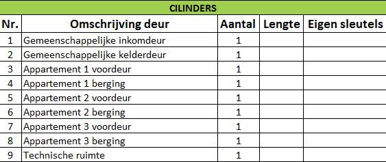 Aantal cilinders per deur
